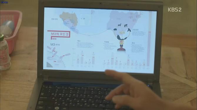 태양의 후예 11화에 등장한 과학동아 인포그래픽 - KBS 제공